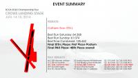 2014-scca-solo-national-championship-tour-001b