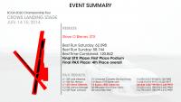 2014-scca-solo-national-championship-tour-001c